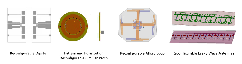 Figure 1: DWSL Reconfigurable Antenna Architectures