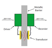 Figure 2: Ultrasonic Through-Metal Transceiver